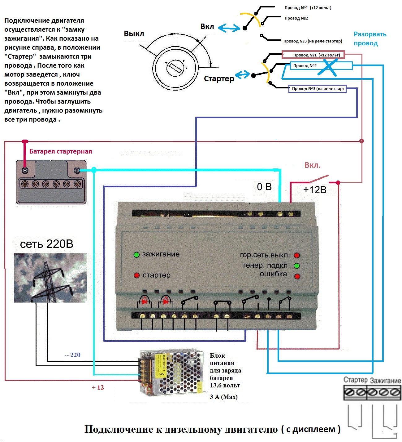 Схема подключения бензогенератора к домашней сети в картинках
